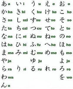 Pismo i język w Japonii